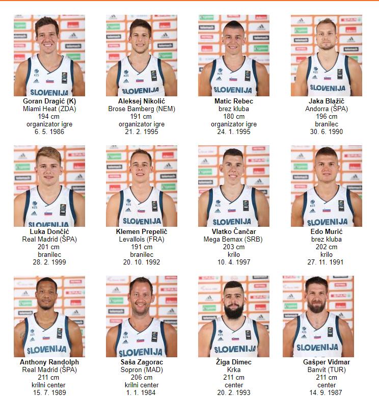 Zlati slovenski košarkarji ki so zastopali Slovenijo na EP 2017 in postali evropski prvaki