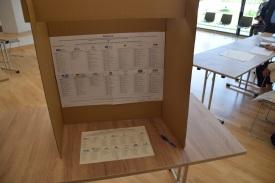 Volitve v Evropski parlament 2019 - volilna lista